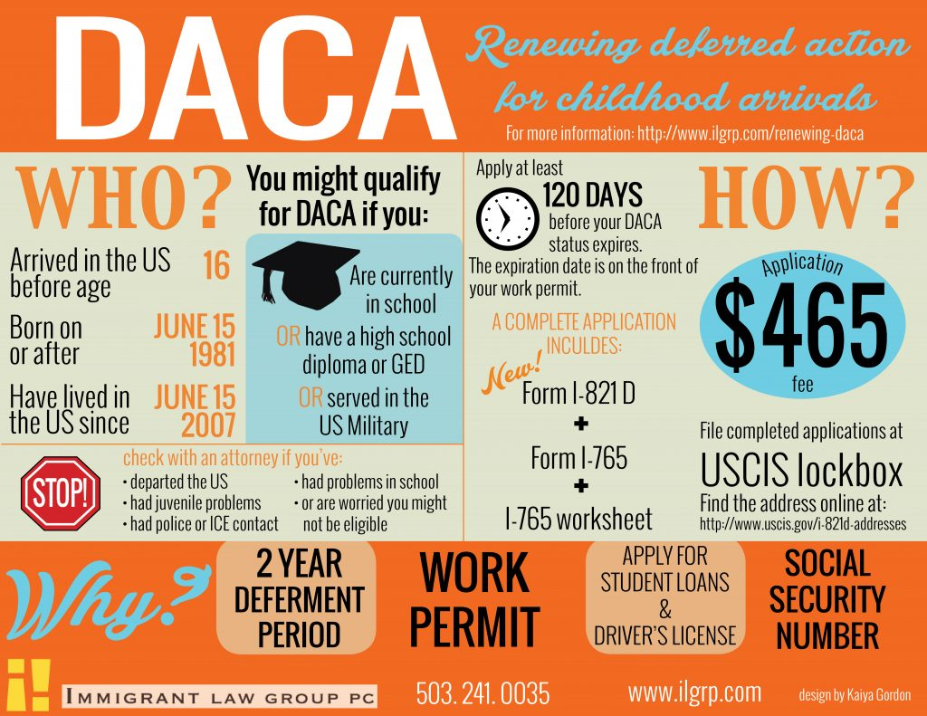 DACA infographic copy 4 low low res