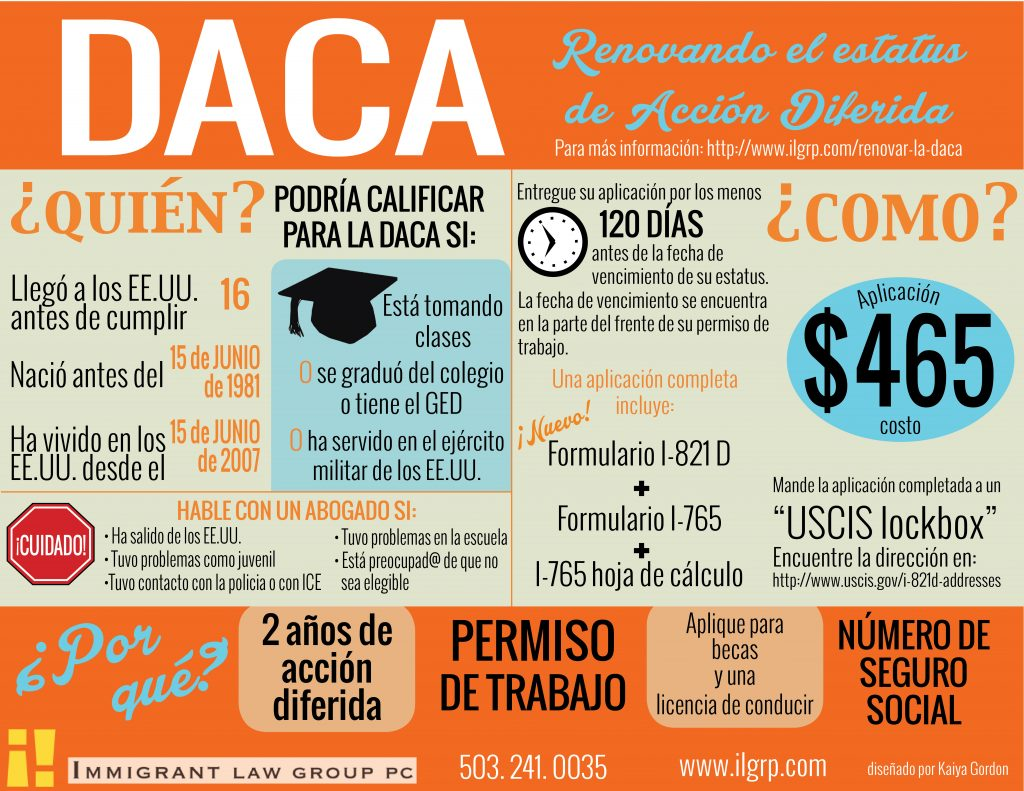 DACA spanish infographic low res